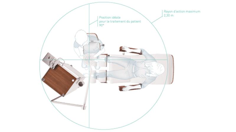 équipement podologie
