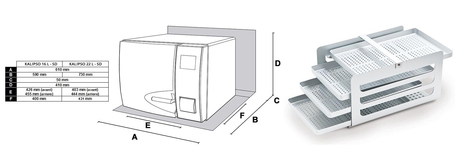 Caractéristiques Techniques Autoclave de Stérilisation